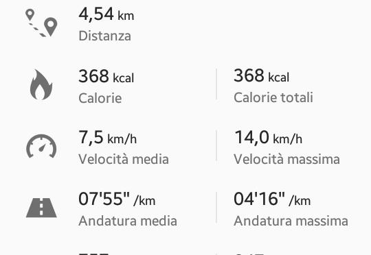 Anello del Gorrei 5 km con vista spettacolare
